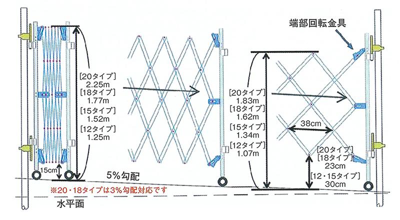 アルミゲート EXGシリーズ 傾斜地対応画像