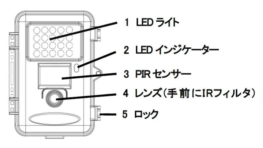 TREL10J-C 本体各部名称①