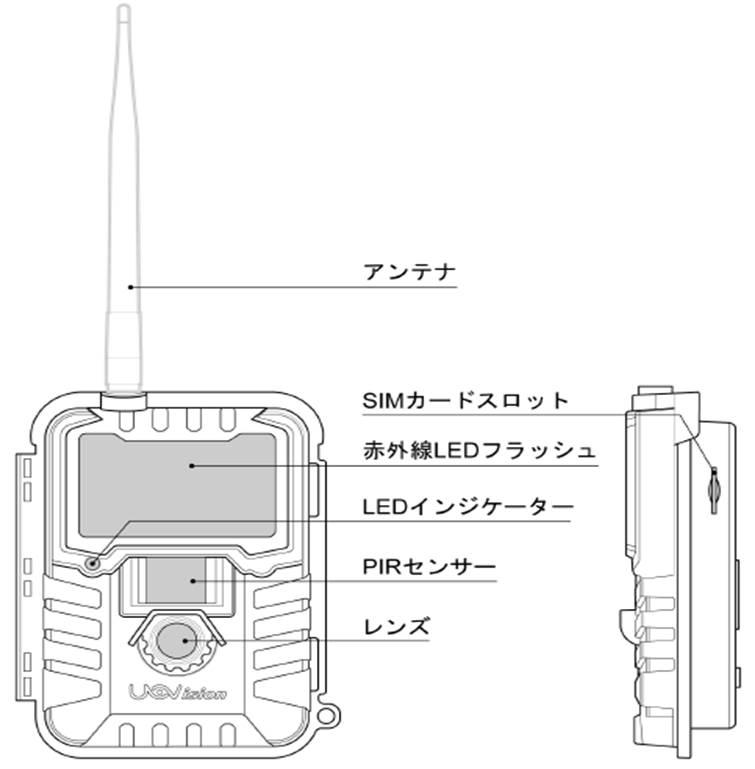 TREL3G-R 図①