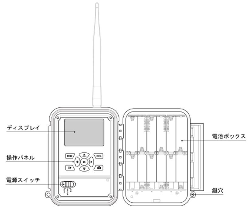 TREL3G-R 図②