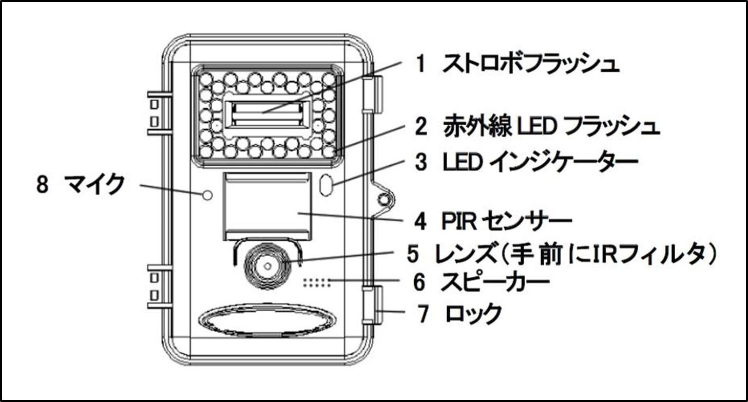カメラ本体外側 説明