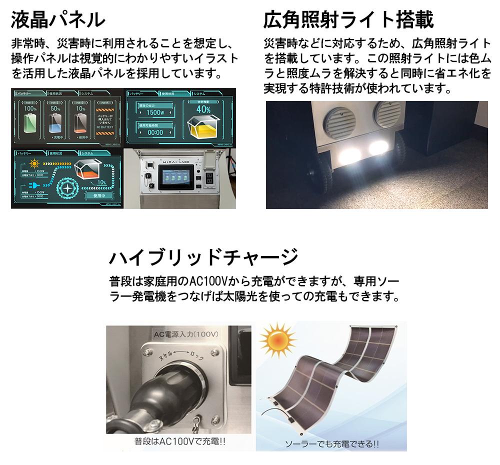 G-CROSSの機能:液晶パネル、広角照射ライト、ハイブリッドチャージなど