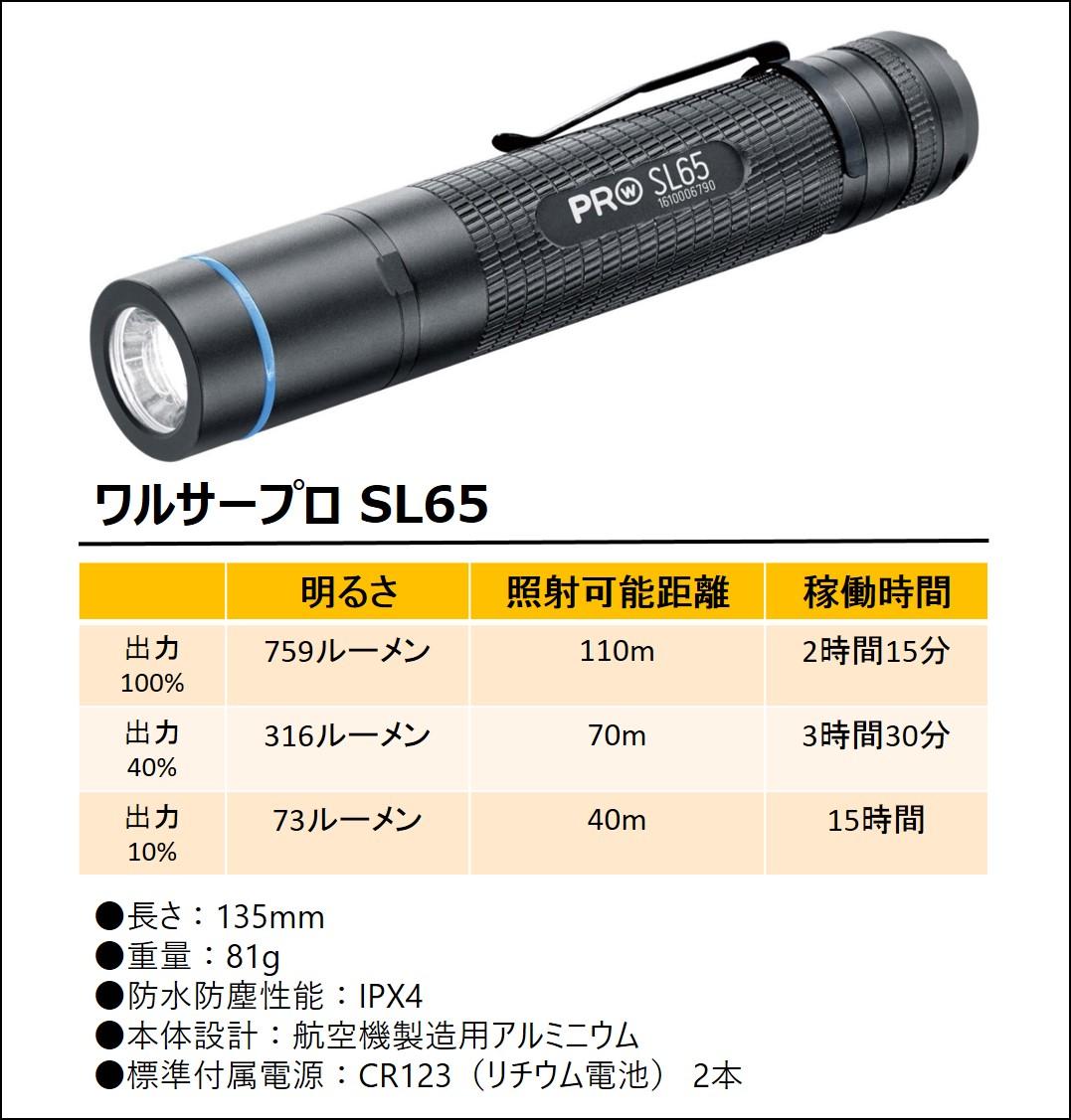 防水防塵の高耐久フラッシュライト「ワルサープロSL65」スペック