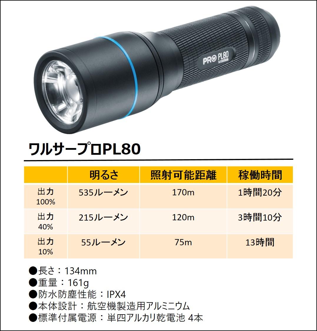 防水防塵の高耐久フラッシュライト「ワルサープロPL80」スペック