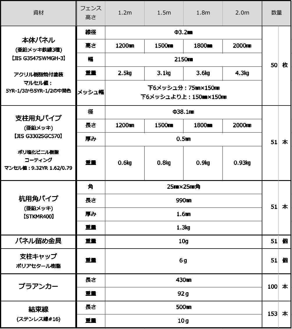 らくらくメッキフェンス仕様表